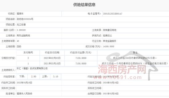 福清挂牌出让两幅商务金融用地,华城、东汇各下一城!,福州,房产