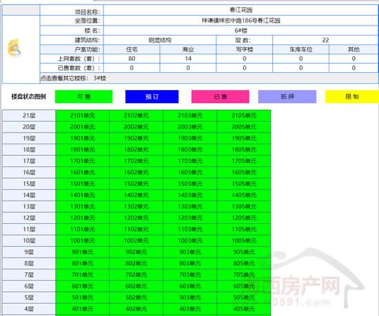 龙湖祥谦新项目188套住宅首次取证,均价曝光!,福州,房产