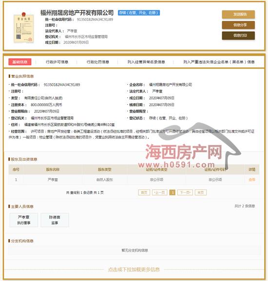 """福州再添新盘""""翔晟公馆"""",楼面价2734元/�O!,福州,房产"""