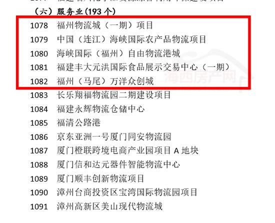 2021年省重点项目:福州5条地铁、旗山湖、物流城等项目上榜,福州,房产,猎房网