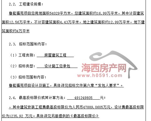 总投资约30亿,鲁能五四北81亩新盘效果图出街!,福州,房产,猎房网